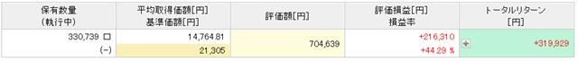 外国株式インデックスe