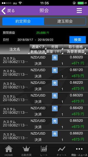 6週目トライオートFX自動売買