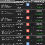 15週目トライオートFX自動売買の不労所得