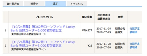 第362号ローンファンド Lucky Bank 登録ユーザー6,000名突破記念