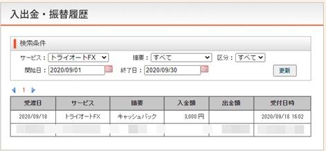 トライオートFXから3000円キャッシュバック