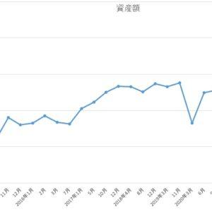 2020年12月資産グラフ