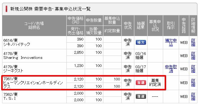 IPO当選!初値売り♪ヒューマンクリエイションホールディングス(7361)