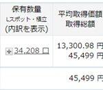 楽天・全米株式インデックス・ファンド